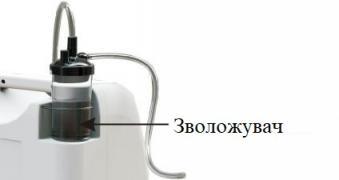 Кисневий концентратор OLV-10